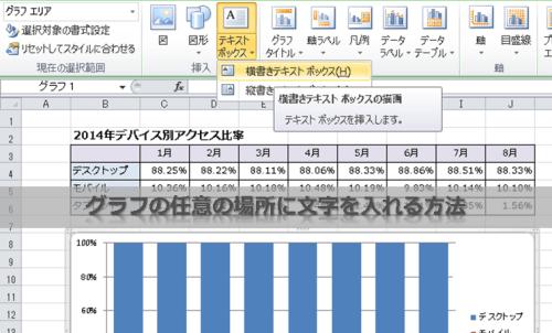 グラフの任意の場所に文字を入れる方法