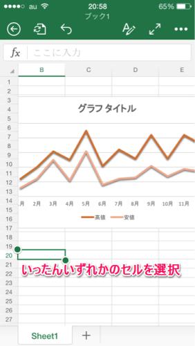 グラフのカット・コピー・ペースト・削除①