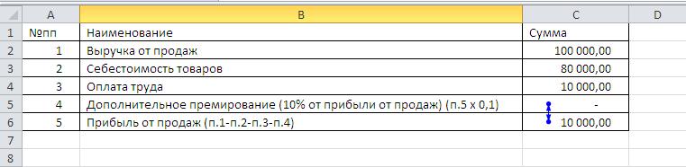 Sử dụng tài liệu tham khảo theo chu kỳ