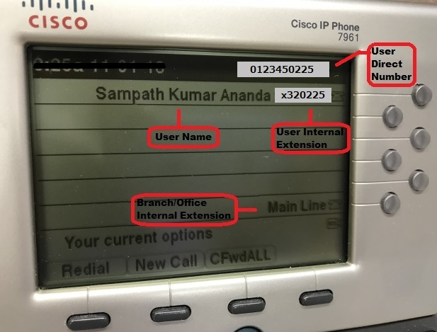 Cisco Unified IP Phone : A Basic Setup Guide – Bloglib
