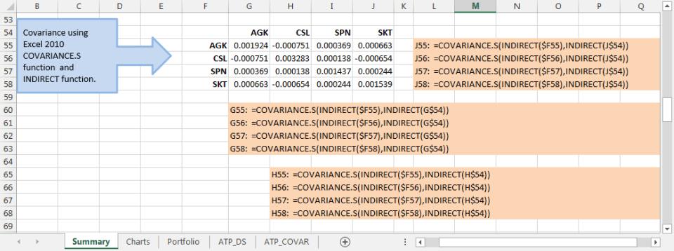 xlf-covar-indirect