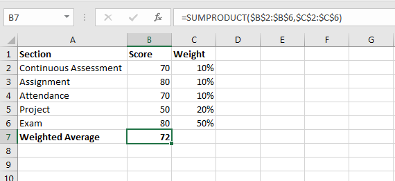 Weighted Average in Excel 2