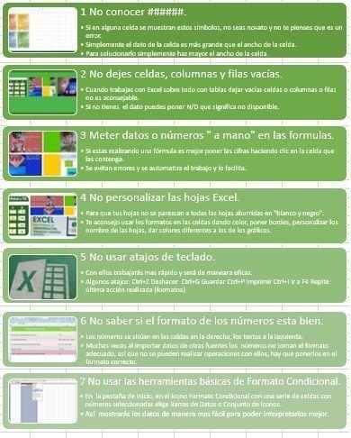 Empezar con Excel en el 2020
