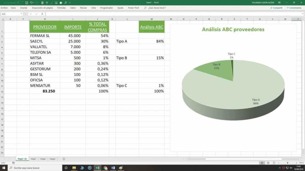 ABC Proveedores3