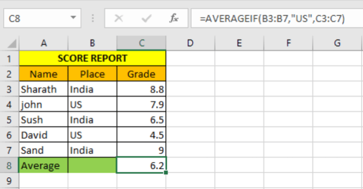 Excel AverageIf function 1.PNG