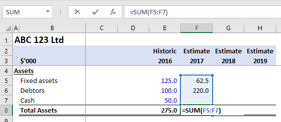 Calculating Total Assets