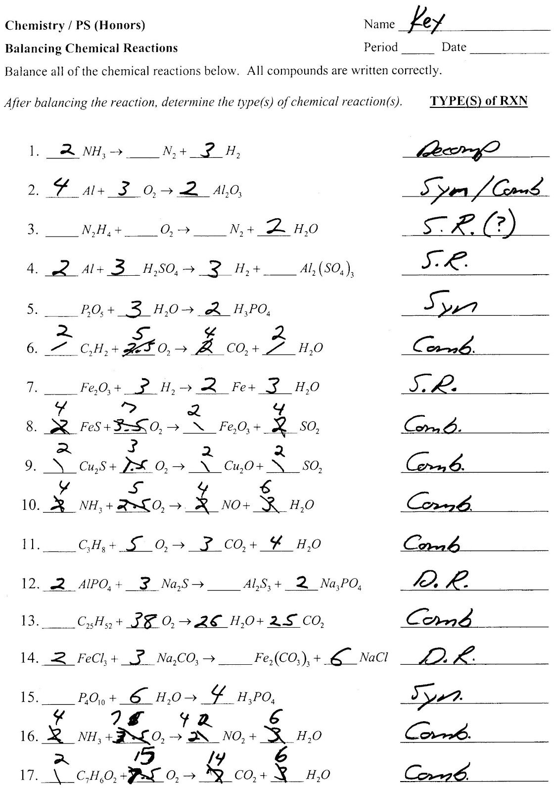 Categories Of Chemical Reactions Worksheet Answers
