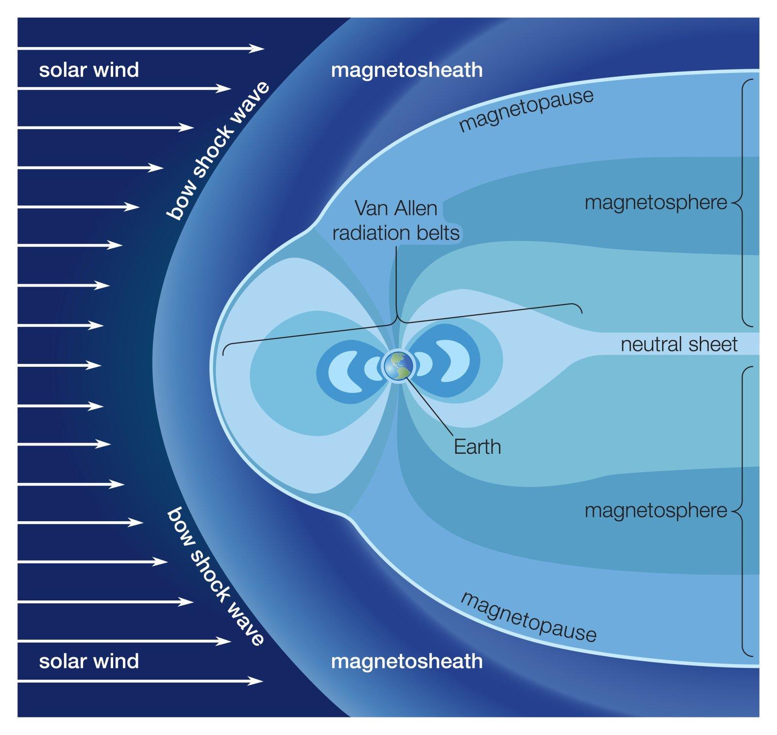 Earth039s Spheres Worksheet