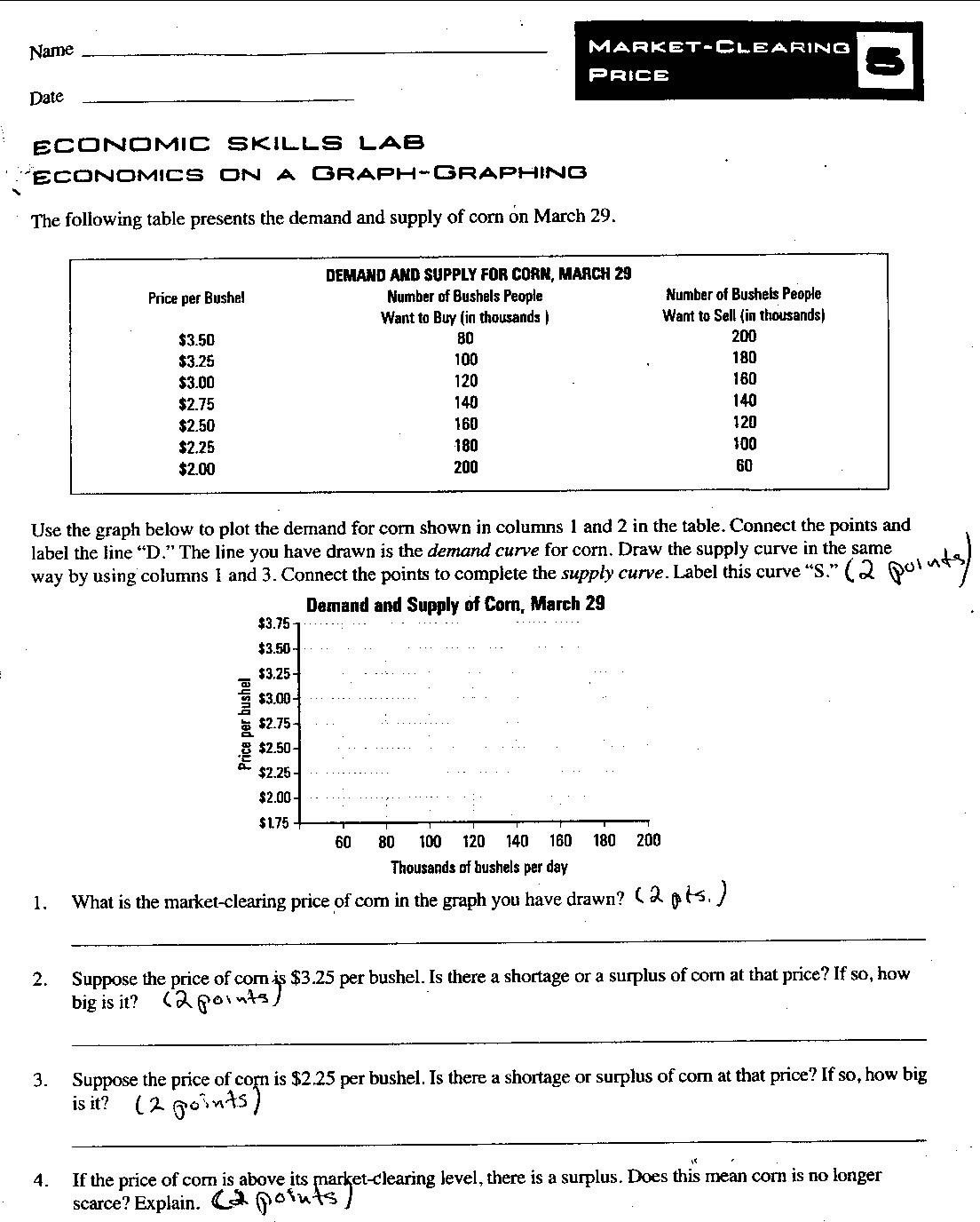 Supply And Demand Worksheet