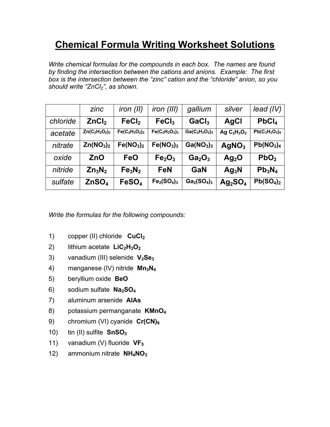 Chemical Formula Writing Worksheet Answer Key