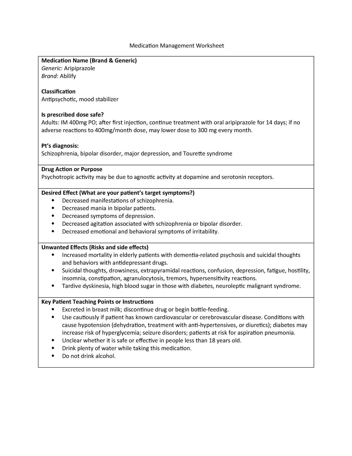 Medication Management Worksheet