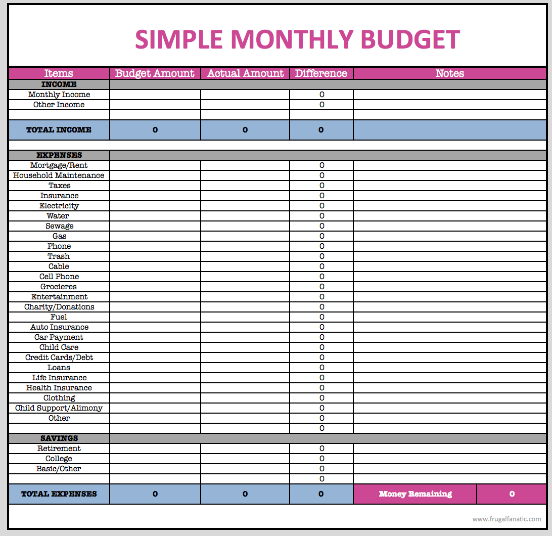Free Download Budget Worksheet