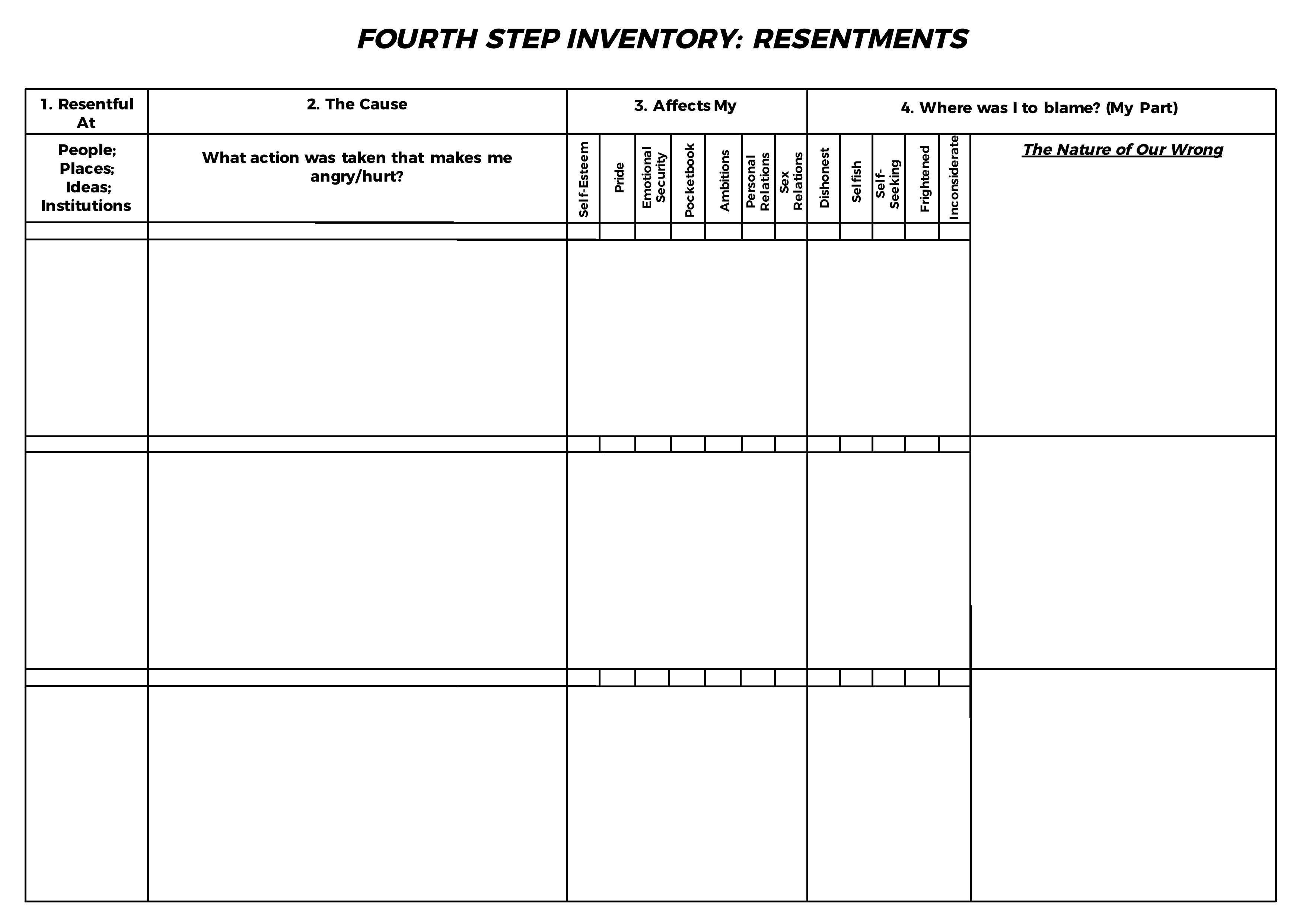 Hazelden 4th Step Worksheet
