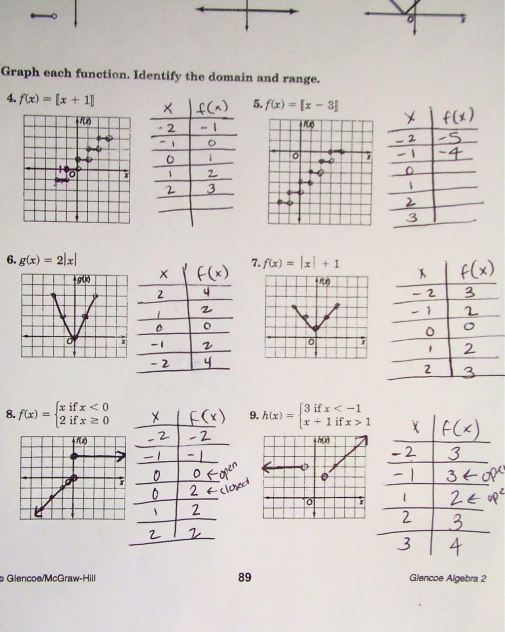 Honors Precalc Also Domain And Range Worksheet Answers