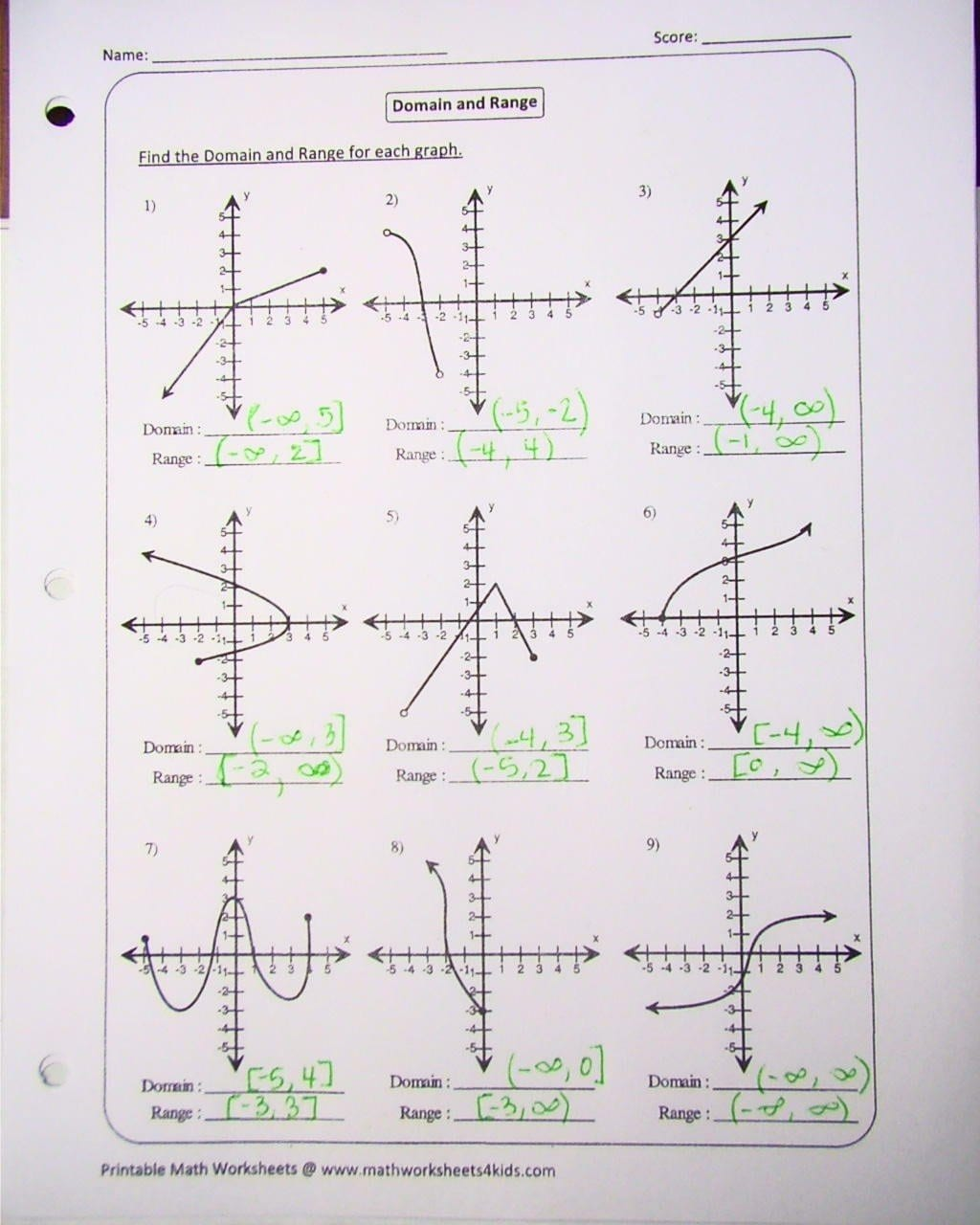 Honors Precalc Within Domain And Range Worksheet Answer