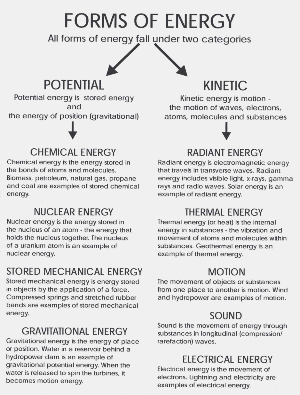 Forms Of Energy Worksheet Answer Key
