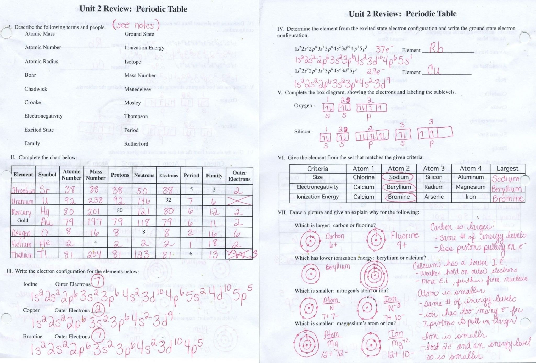 Worksheet Atoms Isotopes And Ions Answers