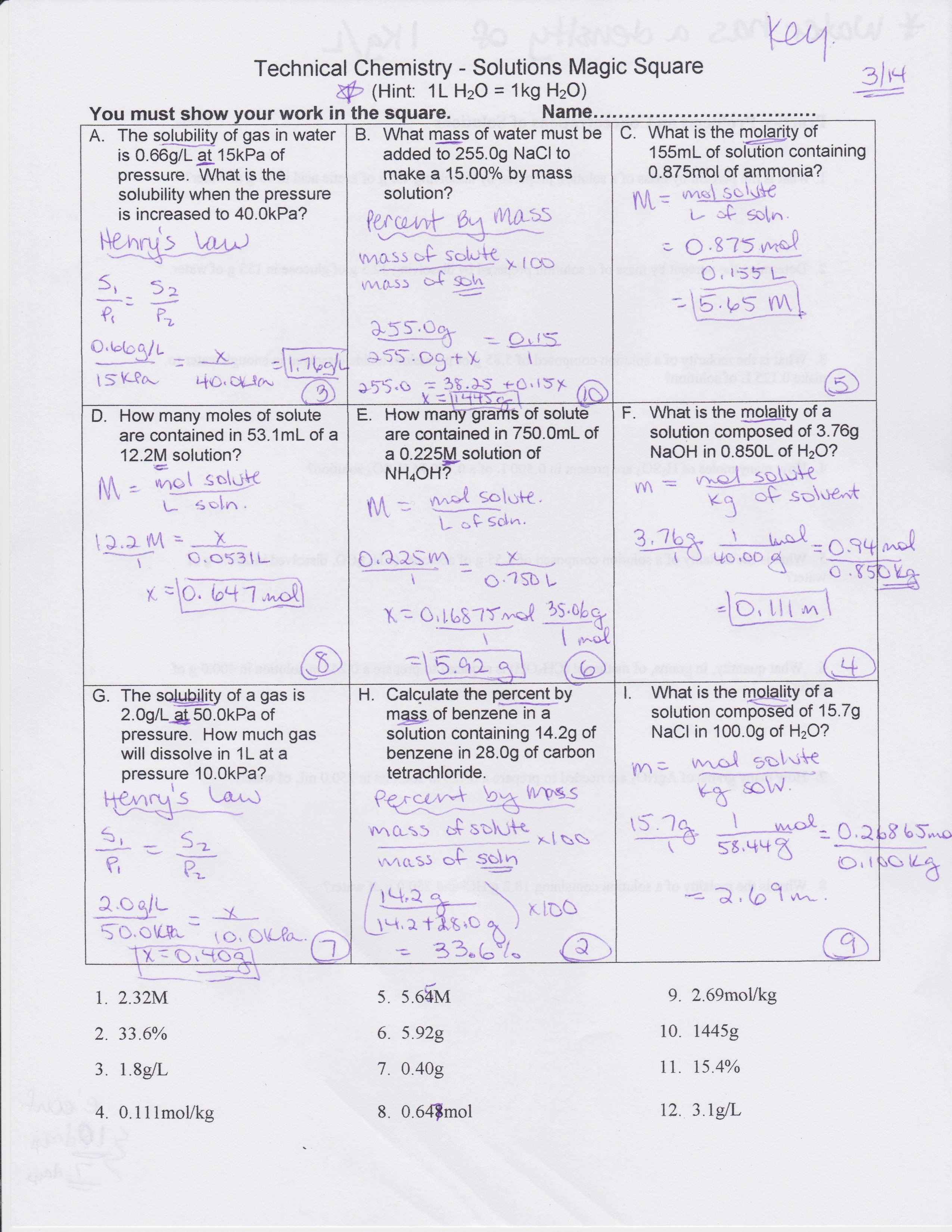 Solutions Worksheet Answers Chemistry
