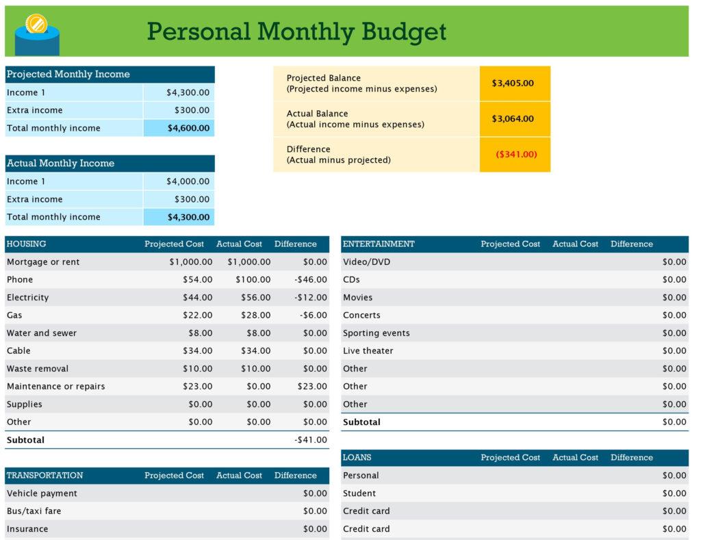Sample Household Budget Worksheet