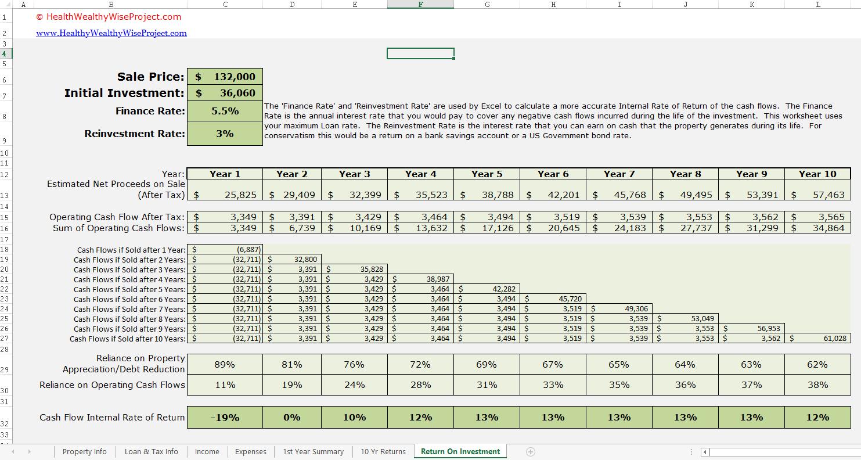 Rental Income Calculation Worksheet