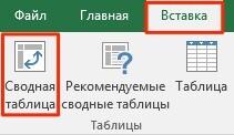 ใส่ตารางรวมใน Excel