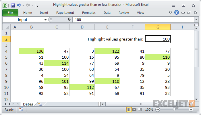 In Excel You Want To Highlight Any Value Over 100 In A