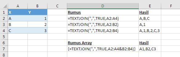 Rumus TEXTJOIN 1