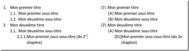 Word - Exemple de mise en forme des style de numérotation