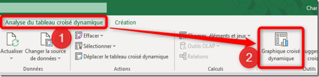 Excel - Graphique Croise Dynamique - Insertion - Option 2