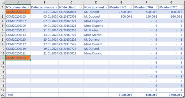 Excel - Mise en forme conditionnelle - Texte