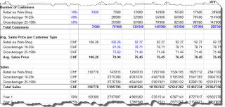 Excel Modelle auditieren: 7 Tricks um komplexe Modelle besser zu ...