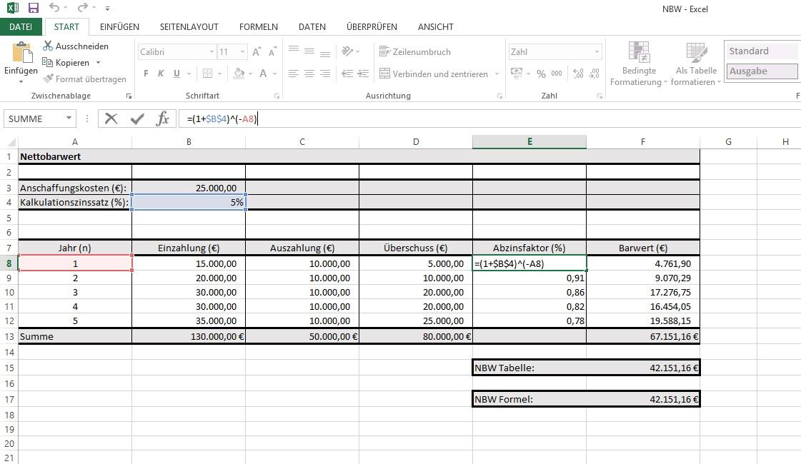 NBW(): Wie man den Nettobarwert in Excel berechnet – ExcelNova