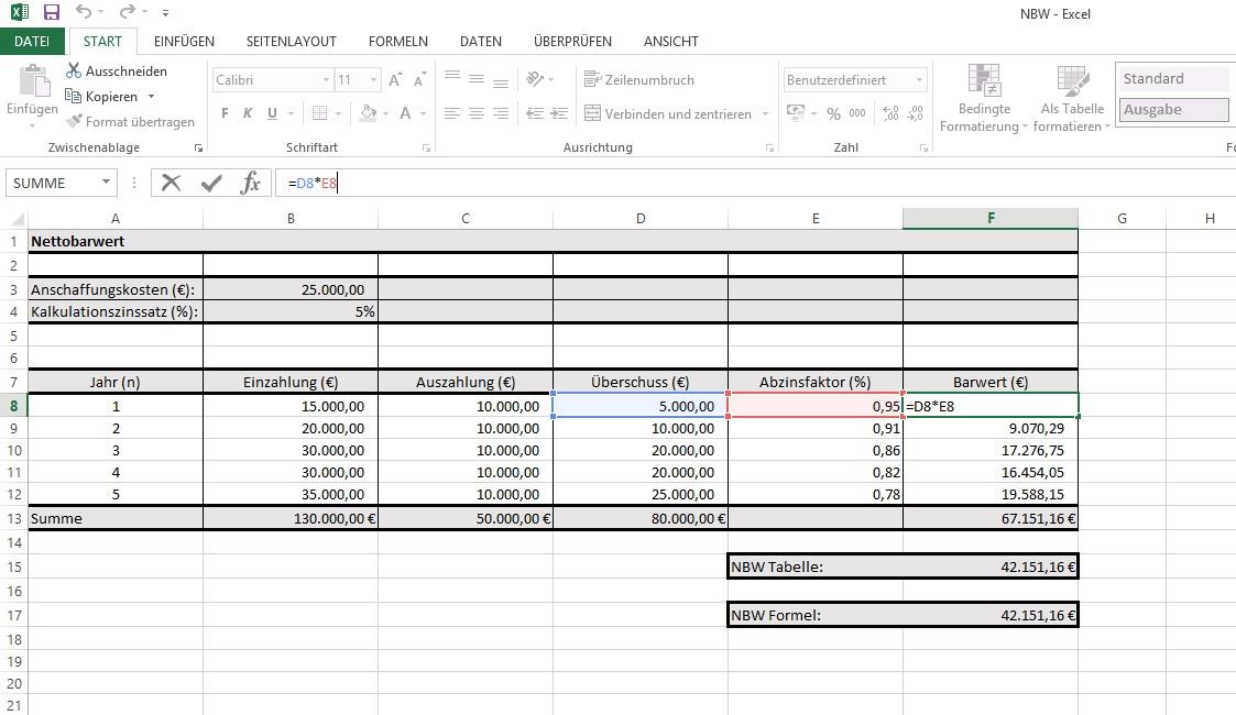 Wurzelberechnung Excel