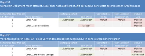berechnungsmodus_kein_dokument_offen