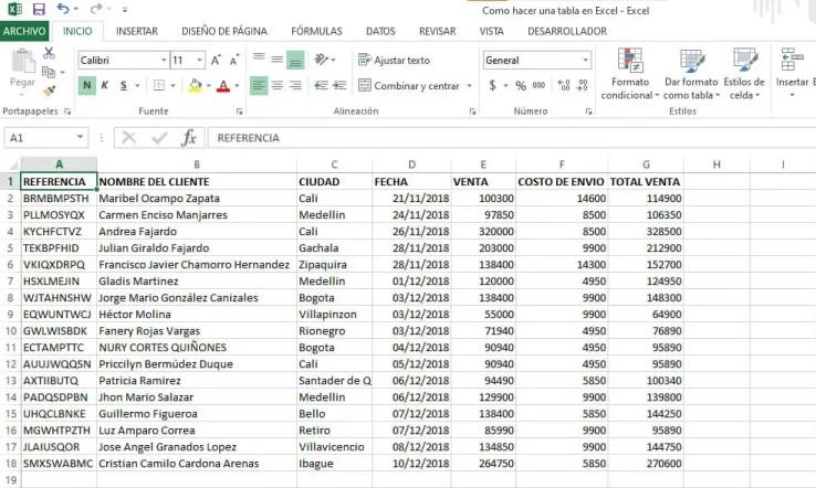 Datos para crear una tabla en Excel