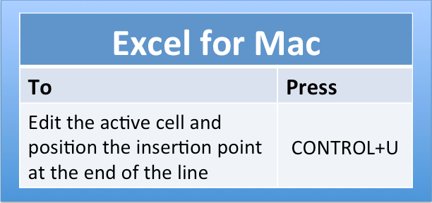 Edit Cell Shortcut Excel for Mac