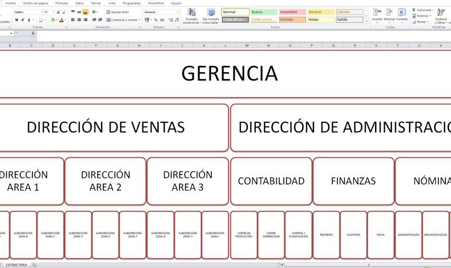 GENERAR ORGANIGRAMA JERÁRQUICO POR ÁREAS CON SMARTART
