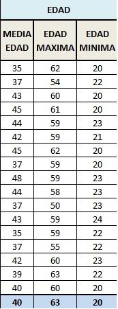 ALGUNAS FORMULAS PARA CONFECCIONAR NUESTROS INFORMES EN EXCEL_3