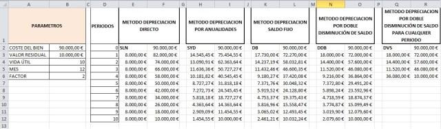 COMPROBAR SI EXISTEN ERRORES EN LAS FORMULAS DE NUESTRO ARCHIVO CON VBA6
