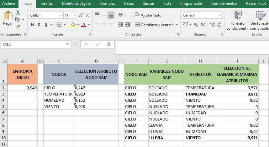 GENERANDO UN ALGORITMO ID3 EN VBA2
