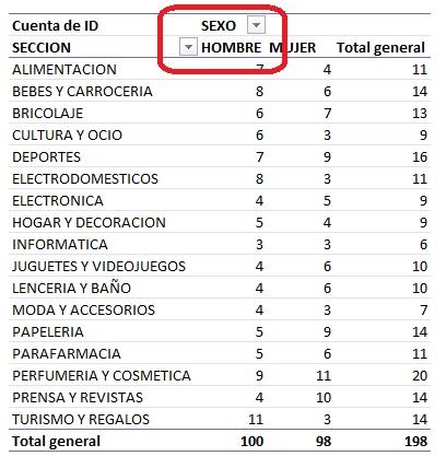 OCULTAR ICONOS DE FILTRO EN TABLAS DINÁMICAS