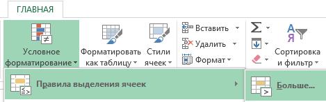 Как выделить отрицательные значения в Excel красным цветом