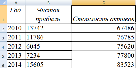 Таблица с данными.