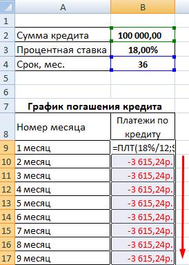 Сложный калькулятор кредита онлайн