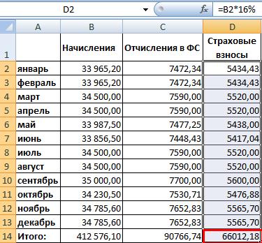 Калькулятор пенсии по зарплате льготы предпенсионного возраста с 2021 года в москве