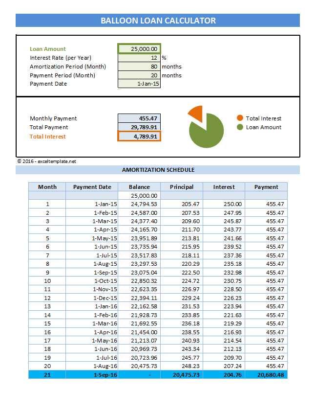 Loan Amortization Table Calculator Month Brokeasshome Com
