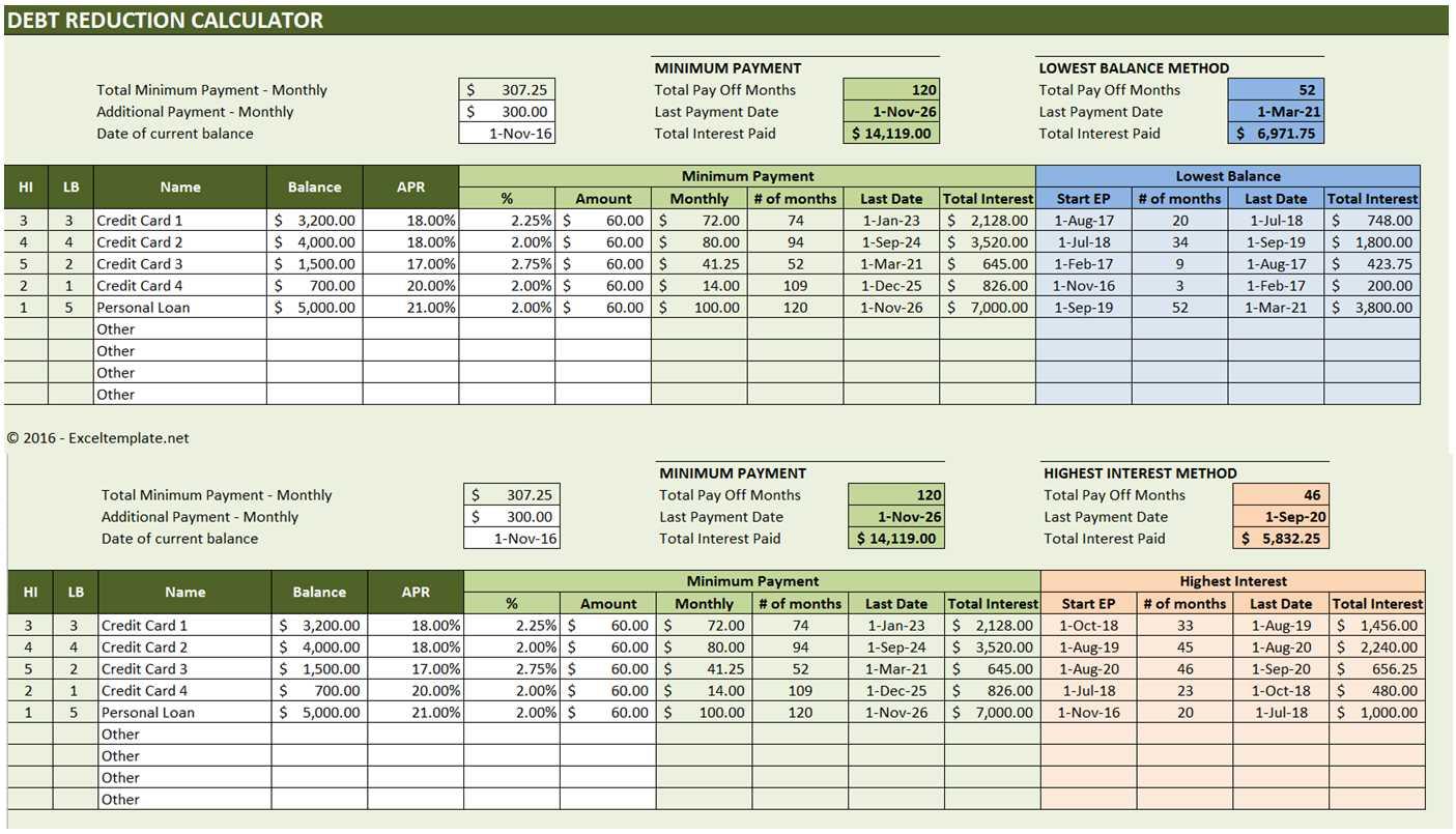 Debt Reduction Calculator