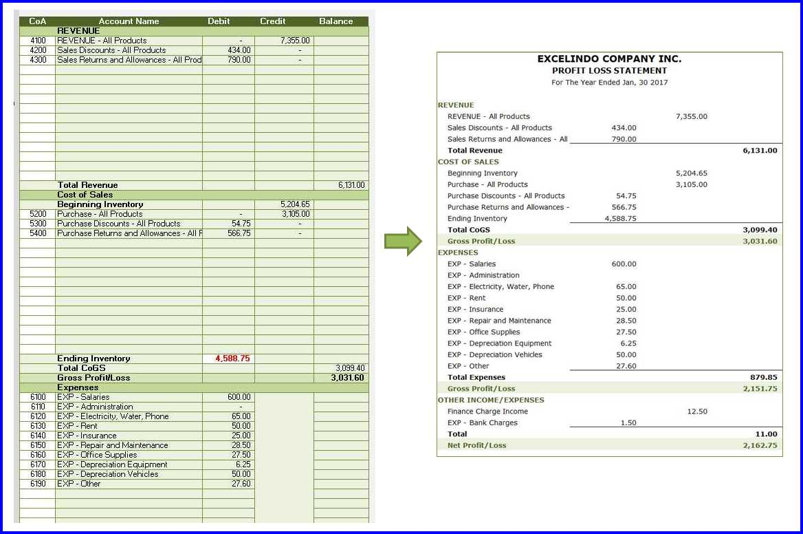 Retail Business Accounting Templates Exceltemplate Net