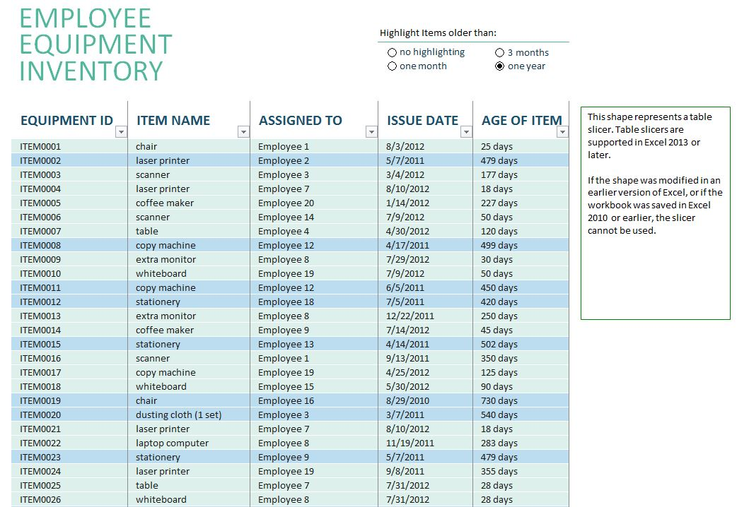 Data center inventory spreadsheet (dcis) is an online inventory management tool that enables businesses to obtain current data on their data centers. Inventory Management Excel Inventory Management Excel Template