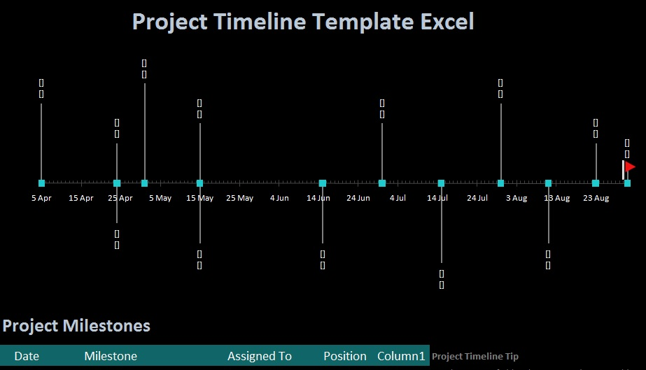 Just enter the project start date, type team members' names, and add their assignments to the project calendar. Professional Project Timeline Template Excel Exceltemple